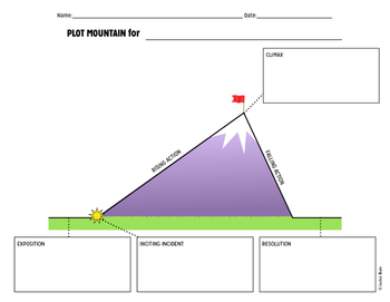 LITERATURE- Plot Mountain Diagram for ANY BOOK