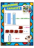 LITRE TO MILLILITERS CONVERSION