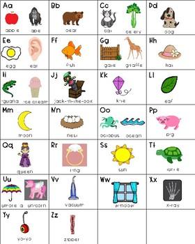 LLI Aligned Alphabet Linking Poster-Chart