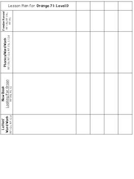 LLI Anchor Charts, Skills Assessments, Lesson Plan Templates More Orange Level D