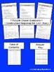 LLI Blue Comprehension Questions Volume 1 Levels C - H:  Books 1 - 60