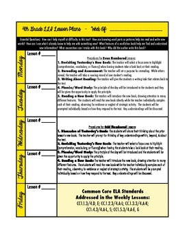 Lli Gold Kit Lesson Plan Template By Sweet To Teach Tpt