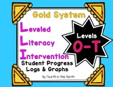 LLI Gold System Student Progress Logs and Graphs