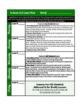Lli Green Kit Lesson Plan Template By Sweet To Teach Tpt