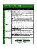 LLI (Green Kit) Lesson Plan Template
