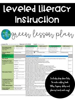 LLI Lesson Plan Template Green Kit