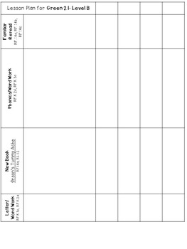 LLI Anchor Charts, Skills Assessments, Lesson Plan Templates More Green Level B