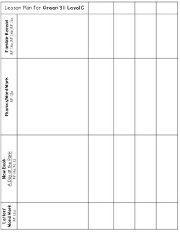 LLI Anchor Charts, Skills Assessments, Lesson Plan Templates Green Level D