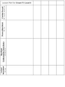 LLI Anchor Charts Skill Assessment Lesson Plan Template More Green G 1st Edition