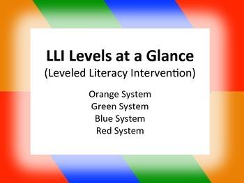 LLI Levels at a Glance