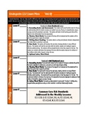 LLI (Orange Kit) Lesson Plan Template