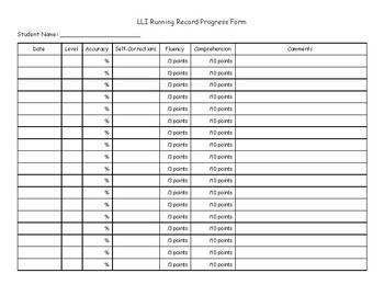 lli running record forms