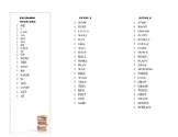 LLI Where to start word list pamphlet