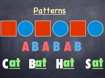 LLI blue kit Level F lessons POWER POINT SLIDES Leveled Literacy