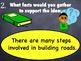 LLI blue kit Level I lessons KEY NOTE SLIDES for iPad Leveled Literacy
