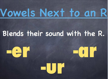 LLI blue kit Level L lessons KEY NOTE SLIDES for iPad Leveled Literacy