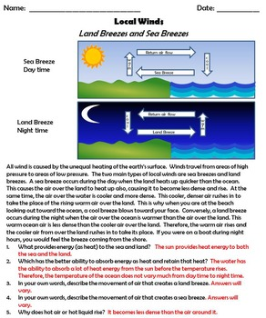 LOCAL WINDS:  Land Breezes and Sea Breezes
