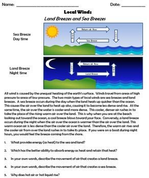 LOCAL WINDS: Land Breezes and Sea Breezes by True Education | TpT