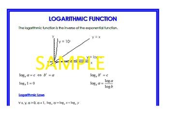 LOGARITHMIC FUNCTION SUMMARY SHEET