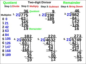 5th Grade Long Division: Two-Digit Divisor Guided Practice ...