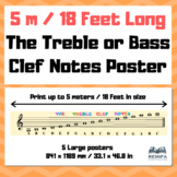 EXTRA LONG LARGE POSTER - The Treble and Bass Clef notes.