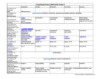 LONG RANGE PLANS – Grade 2