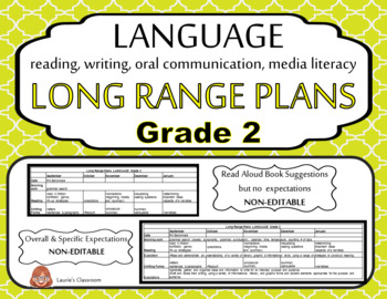 LONG RANGE PLANS – Language – Grade 2