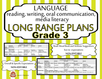 LONG RANGE PLANS – Language – Grade 3