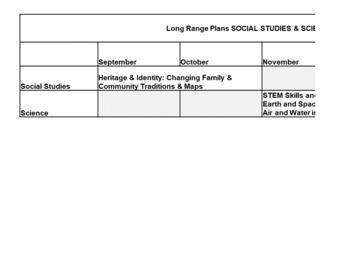 LONG RANGE PLANS – Science/Social Studies – Grade 2