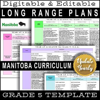 EDITABLE Long Range Plans / 17-Pages Grade 5 Curriculum Bundle (.rtf) and (.pdf)