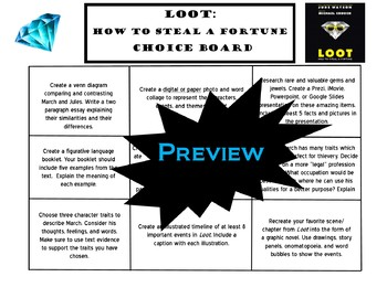 LOOT How to Steal a Fortune Choice Board Novel Study Activities Menu Project