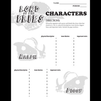 LORD OF THE FLIES Characters Analyzer