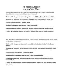 LORD OF THE FLIES Literature Study Unit