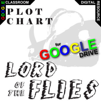 LORD OF THE FLIES Plot Chart Organizer Arc - Freytag (Created for Digital)