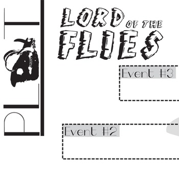 LORD OF THE FLIES Plot Char... by Created for Learning | Teachers ...