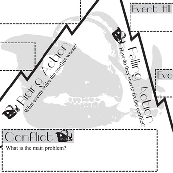 LORD OF THE FLIES Plot Chart Organizer Diagram Arc (Golding) - Freytag's Pyramid