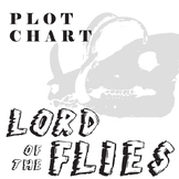 LORD OF THE FLIES Plot Chart Analyzer Diagram Arc (Golding