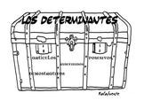 LOS DETERMINANTES: artículos, demostrativos, posesivos e indefinidos
