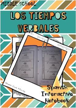 LOS TIEMPOS VERBALES / Verb Tenses in Spanish