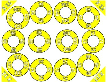 LOSE-2-WIN : A Fun and Fast Multiplication Game from 2's to 12's