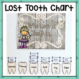 LOST TOOTH GRAPH CHART BULLETIN BOARD DISPLAY
