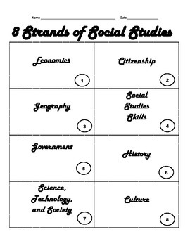 LOUISIANA - 8 Strands of Social Studies