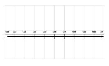 LOUISIANA - BLANK Timeline for Louisiana history