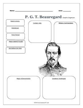 LOUISIANA - PGT Beauregard, graphic organizer, timeline, test