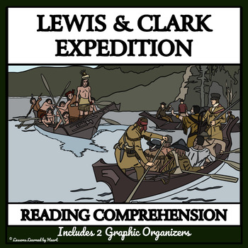 LOUISIANA PURCHASE, LEWIS & CLARK, SACAGAWEA - Reading Comprehension Bundle