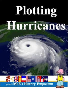 LOUISIANA Plotting Hurricanes 101
