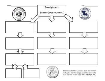 LOUISIANA - State Government