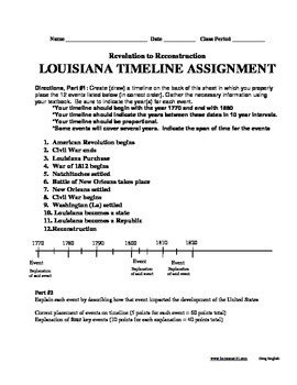 LOUISIANA - Timeline Activity