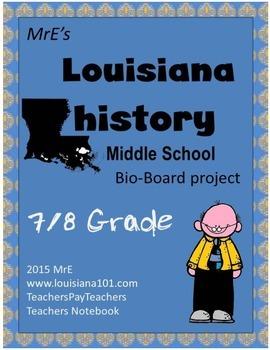 LOUISIANA - BioBoard project