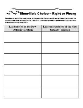 LOUISIANE - Bienville's Choice